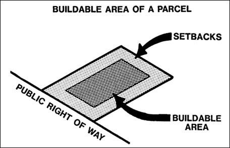 Acceptable build area for modular home