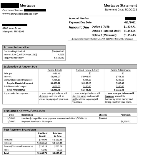 modular mortgage statement sample