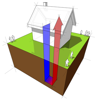 Geothermal pump for a modular home